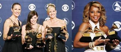 dixie chicks 2007 grammy winners