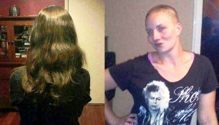 Related image with Locks Of Love Hair Donation Form